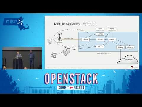 OpenStack And OpenDaylight- An Integrated IaaS For SDN And NFV