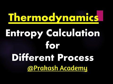 Thermodynamik-Entropie-Berechnung für verschiedene Prozess-Konzepte
