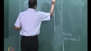 Mod-01 Lec-24 Enclosure Analysis Contd...