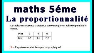 Maths 5ème - La proportionnalité Exercice 13