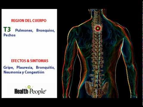 Problemas de Salud - Tratamiento de Enfermedades