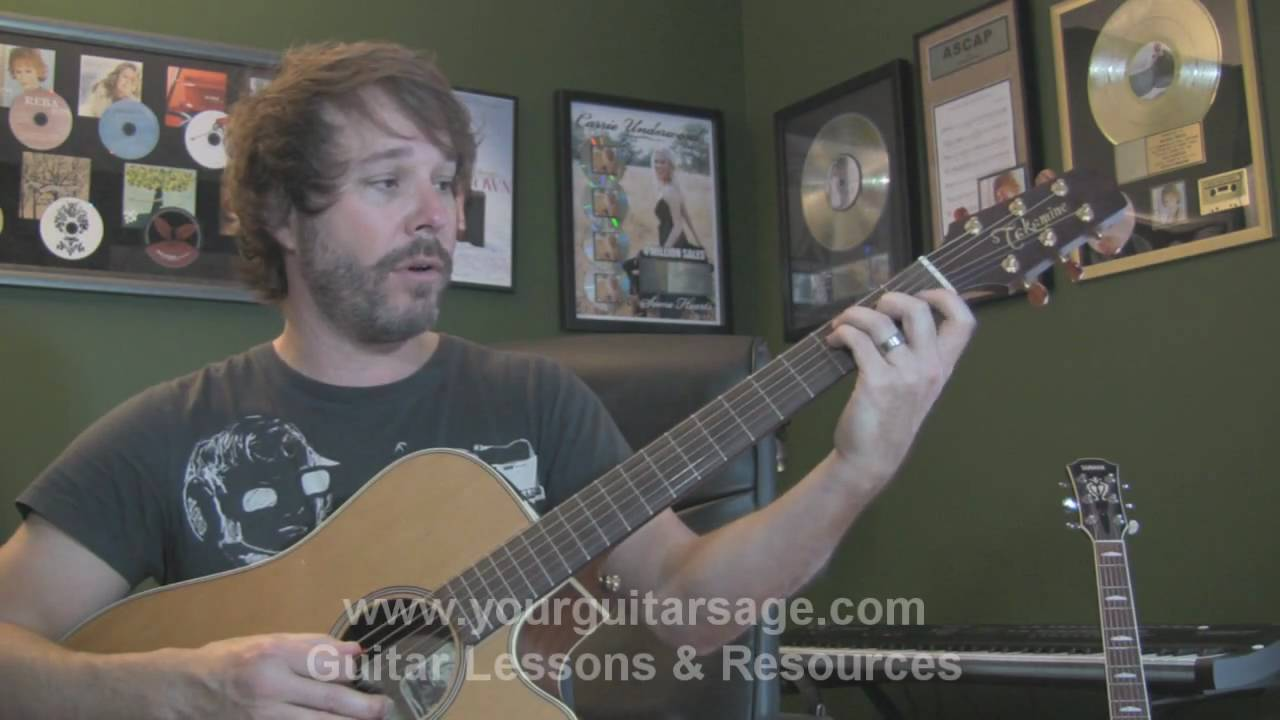 Guitar Lessons – Use Somebody by Kings of Leon – cover chords lesson Beginners Acoustic songs