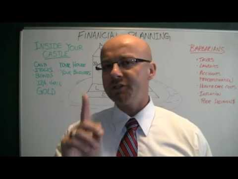 What is Financial Planning and Investing – Financial Planning Explained