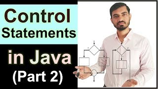 Control Statements in Java by Deepak (Part 2)