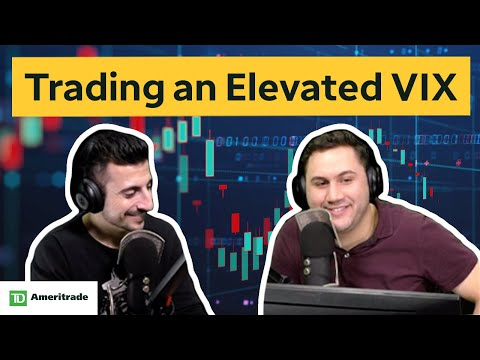 Trading an Elevated VIX | Twitch #28
