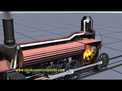 steam boiler animation - http://ultimaterestorations.com See how the boiler of a steam locomotive works. Also enjoy a preview of the