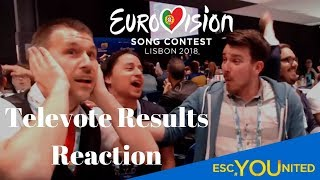 Video Eurovision 2018 - Televote Results Reaction (Press Center) MP3, 3GP, MP4, WEBM, AVI, FLV September 2018