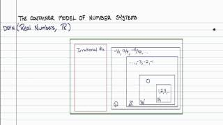 Intermediate Algebra - Review 1: Number Systems