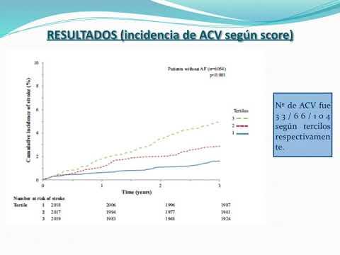 Riesgo de ACV en pacientes con ICC sin FA. Dr. Sebastián Ayuso. Residencia de Cardiología. Hospital C. Argerich. Buenos Aires