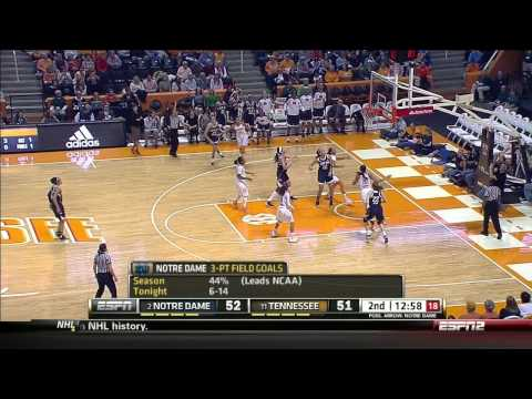 Notre Dame Women's Basketball Highlights Tennessee