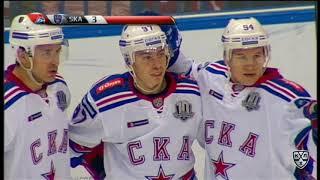 Локомотив - СКА 1-6