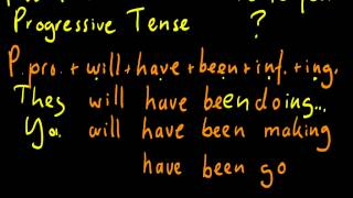 How To Form The Future Perfect Progressive Tense