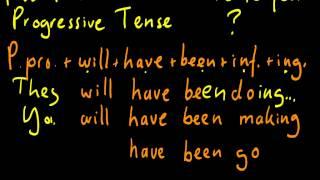 How To Form The Future Perfect Progressive Tense