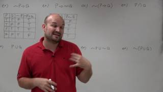 Subscribe! http://www.freemathvideos.com Want more math video lessons? Visit my website to view all of my math videos organized by course, chapter and section. The purpose of posting my free video tutorials is to not only help students learn math but allow teachers the resources to flip their classrooms and allow more time for teaching within the classroom. Please feel free to share my resources with those in need help.
