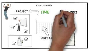 Getting Things Done (GTD) by David Allen - Animated Book Summary And Review