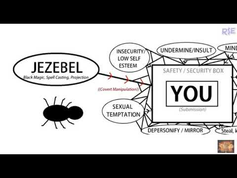 Teaching - ( The Jezebel Spirit Explained ) in a relationship