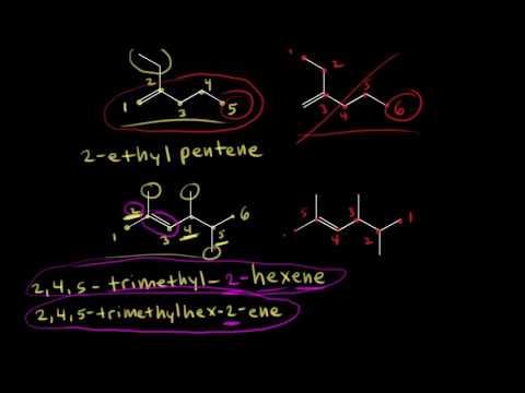 Alkene Nomenclature Video
