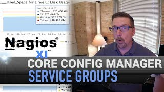 Service Groups in Core Config Manager