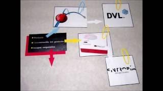 Diseño Gestión e Innovación, Resumen del curso, EUCD