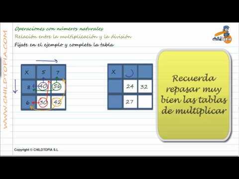 Vídeos Educativos.,Vídeos:Relación multiplicar / dividir 6