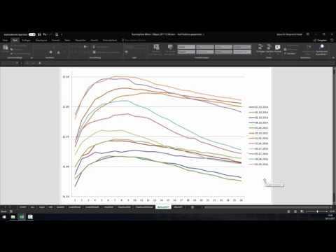 Mehr Tempohärte bzw. Geschwindigkeitsausdauer - Auswirkung von Intervalltraining (HIIT) auf die Ausdauerleistung (von Benjamin Erhardt)