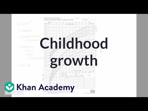 Childhood growth | Miscellaneous | Heatlh & Medicine | Khan Academy