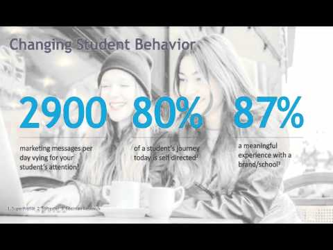 Enroll and Advance Students with Engagement Marketing