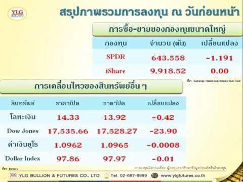 YLG บทวิเคราะห์ราคาทองคำประจำวัน 29-12-15