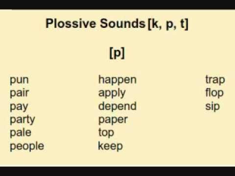 Belajar Pronunciation Bahasa Inggris