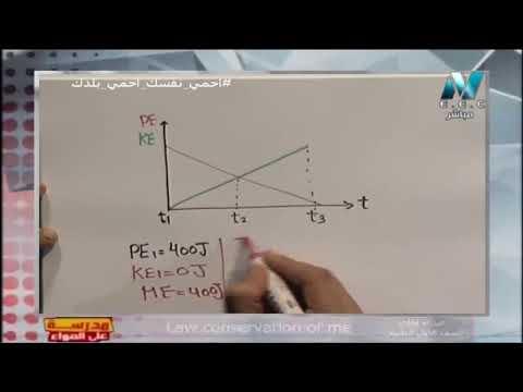 بث مباشر | مدرسة على الهواء - فيزياء لغات الصف الأول الثانوي