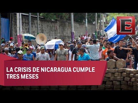 ¿Qué está pasando en Nicaragua?