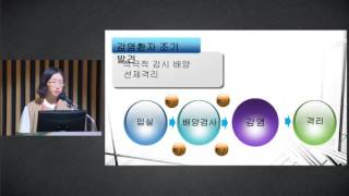 What's on outbreak?Detection and Management of Outbreak 썸네일