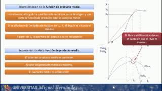 Umh1184 2012-13 Lec007 La Producción