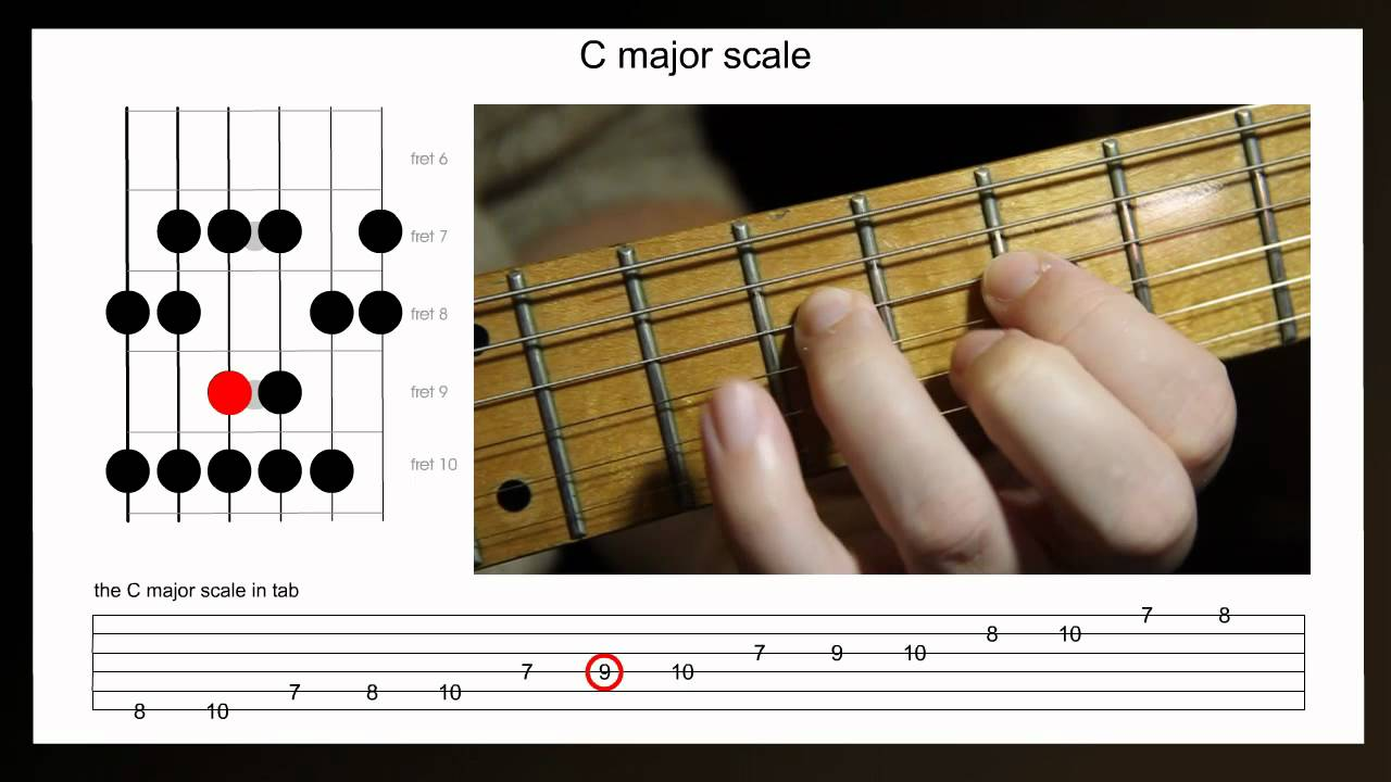 How to improvise on the major scale – Guitar lesson using the C major scale
