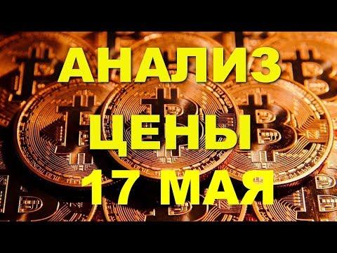 ВТС/USD — Биткойн Вiтсоin обзор цены / анализ графика цены на 17.05.2018 / 17 мая 2018 года - DomaVideo.Ru