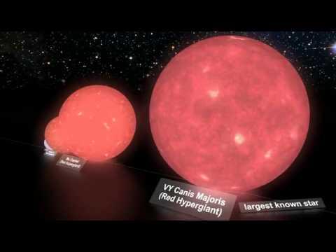 Vũ trụ thật rộng lớn