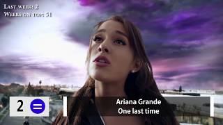 UK Top 40 Singles Chart week 16 June 2017 (BBC Official Chart) New Entrys: Lil Uzi Vert - Xo tour Llif3 Imagine Dragons...