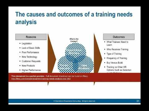 training needs analysis full doc for Training manual bookkeeping financial & management development and delivery of the training of the idea of business is aimed at satisfying the needs.