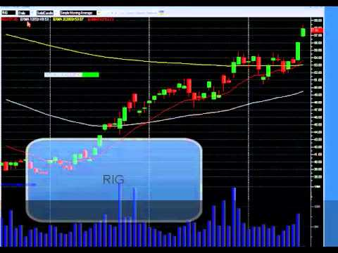 Free LIVE Day Trading Chat Room and  Trading Lessons MARCH 16 2012