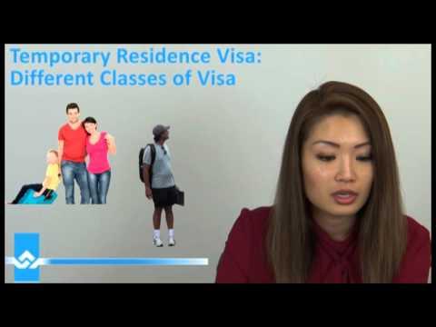 Different Classes of Visa Video