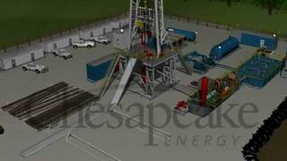 3D Modeling for Oil and Gas