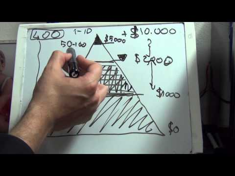 wedding photography market analysis - how to become a wedding photographer (видео)