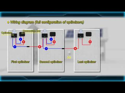 Huawei FusionHome  Smart PV Optimizer Installation Guide Video SUN2000P 375W