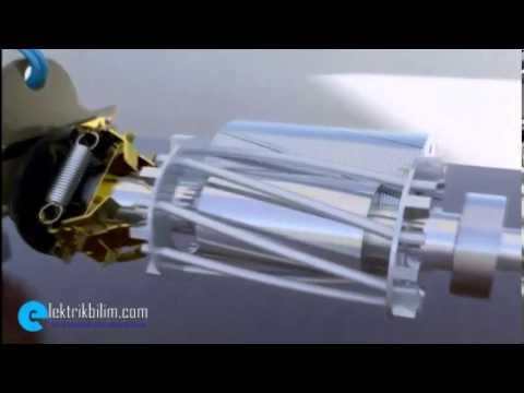 1 Fazlı Motor Yapısı Animasyonu
