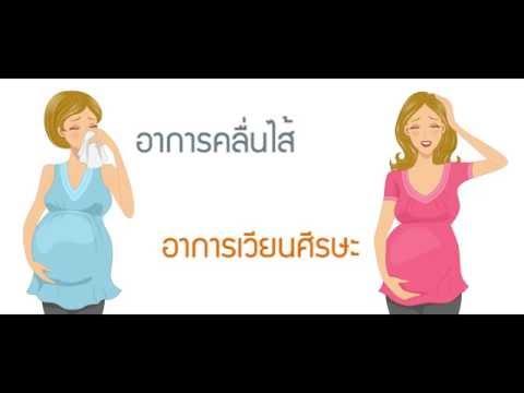 คุณแม่ตั้งครรภ์สามารถออกกำลังกายได้ รู้หรือไม่? คุณแม่ตั้งครรภ์สามารถออกกำลังกายได้ ในระหว่างตั้งครรภ์ร่างกายแล้วระบบต่างๆ จะมีการเปลี่ยนแปลงอย่างมาก ทำให้คุณแม่มีข้อจำกัดด้านรูปร่างที่ต้องคำนึงถึงในการออกกำลังกาย