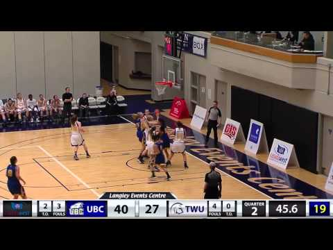 2015-01-23 TWU Women's Basketball Highlights vs UBC