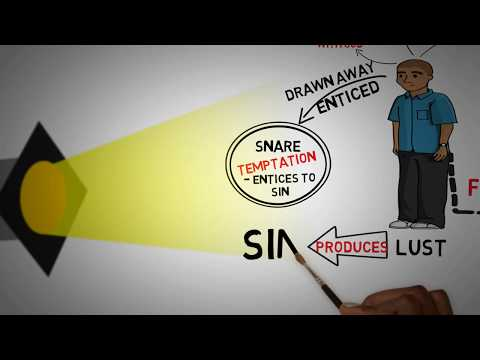HOW SATAN TRAPS PEOPLE AND HOW TO RESIST HIM