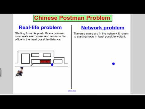 Chinesisches Postboten Problem