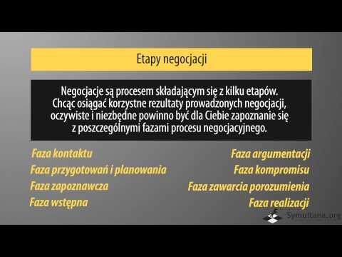 Negocjacje I, odc.3 BATNA w rozmowie z inwestorem