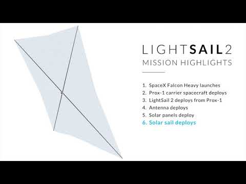 LightSail 2 mission highlights